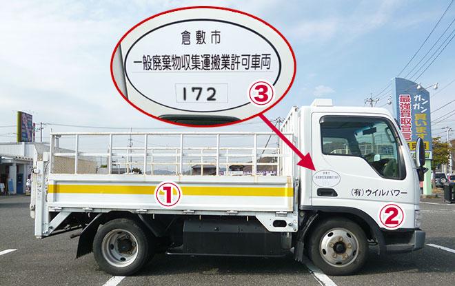 道具屋のトラック